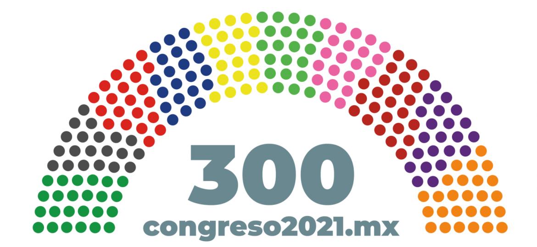 congreso2021mx_blanco-1536x1536-1